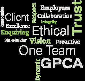 DFK Gooding Partners values